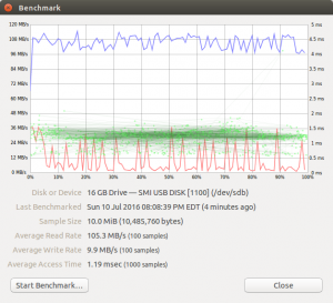 16gb_flash_benchmark3