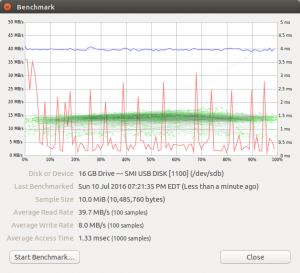 16gb_flash_drive_benchmark